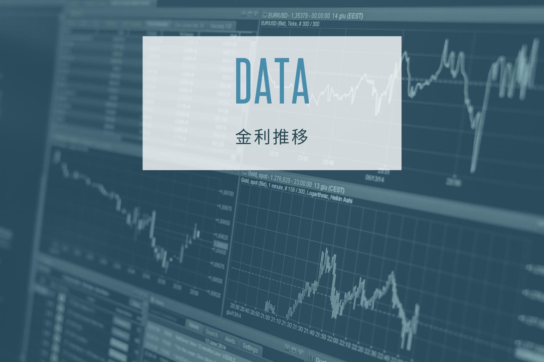 金利推移【4月】 フラット35金利、2ヵ月ぶりの上昇